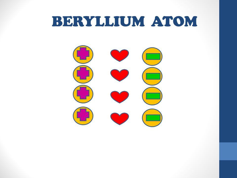 Covalent Compounds 1. N +  H N H H H Bonding Pair