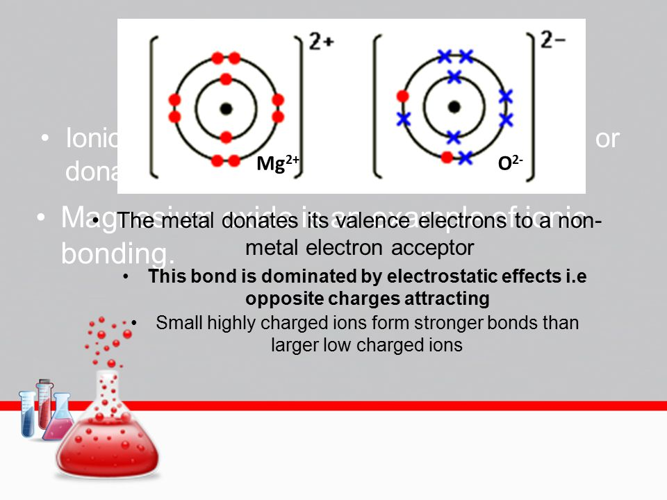 Ionic Bonding Ionic bonding involves one atom accepting or donating its valence electrons to another. Magnesium oxide is an example of ionic bonding.