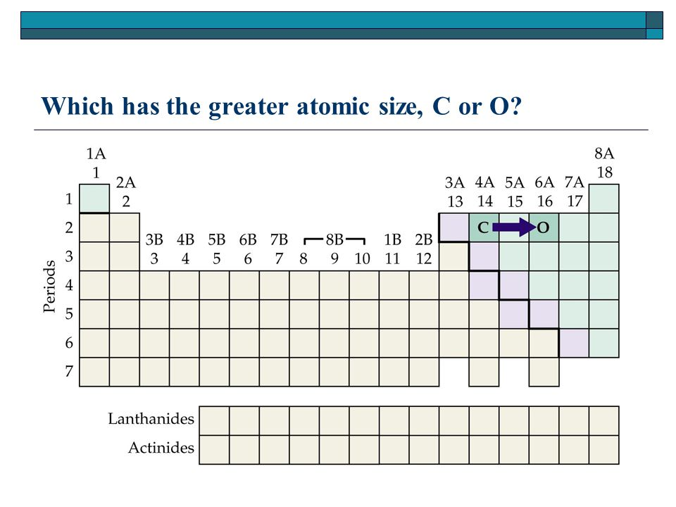 Which has the greater atomic size, C or O