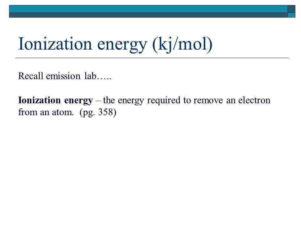 Ionization energy (kj/mol) Recall emission lab…..