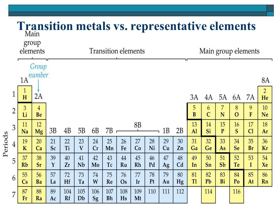 Transition metals vs. representative elements