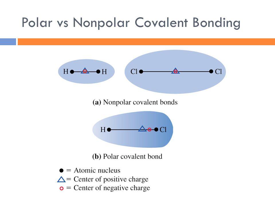 Polar vs Nonpolar Covalent Bonding