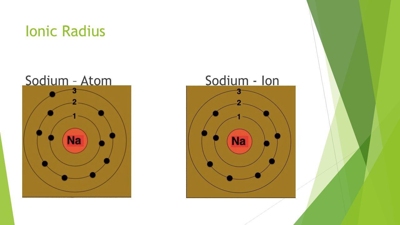 Ionic Radius Sodium – Atom Sodium - Ion
