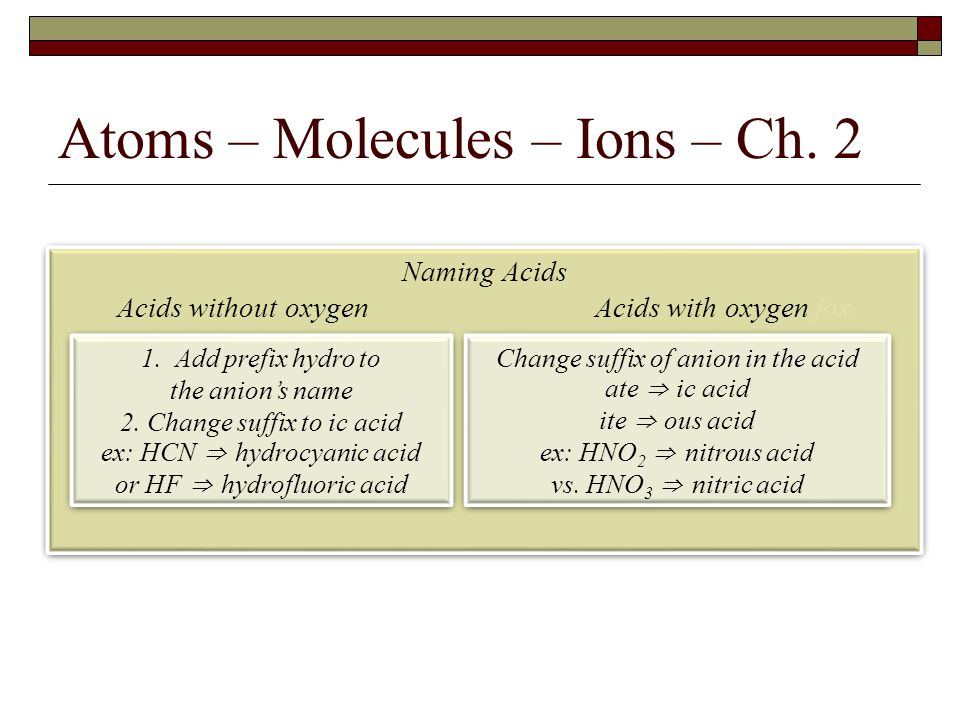 Atoms – Molecules – Ions – Ch.