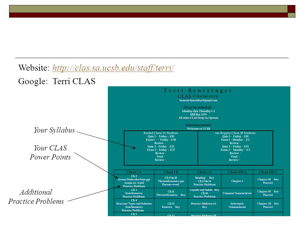 Website: http://clas.sa.ucsb.edu/staff/terri/http://clas.sa.ucsb.edu/staff/terri/ Google: Terri CLAS Your Syllabus Your CLAS Power Points Additional Practice Problems