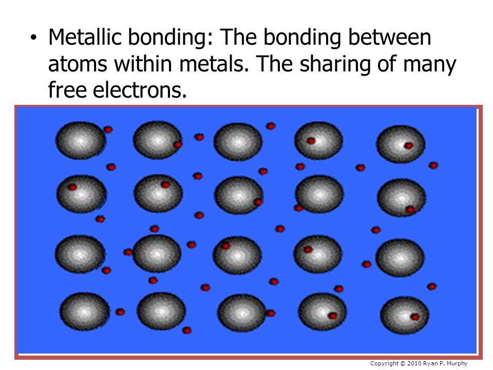 Metallic bonding: The bonding between atoms within metals.