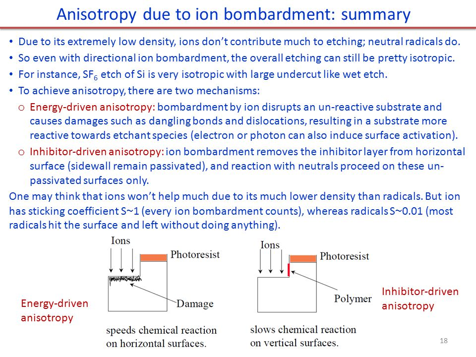 Anisotropy due to ion bombardment: summary Due to its extremely low density, ions don't contribute much to etching; neutral radicals do. So even with