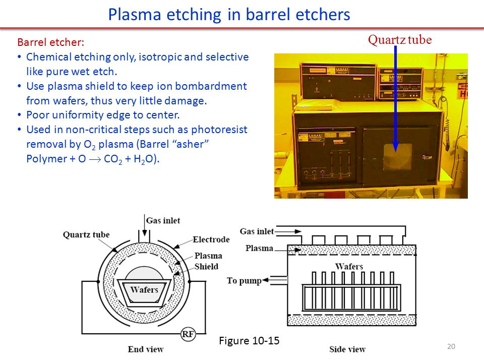 Plasma etching in barrel etchers Barrel etcher: Chemical etching only, isotropic and selective like pure wet etch. Use plasma shield to keep ion bomba