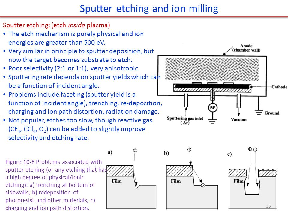 Sputter etching and ion milling Sputter etching: (etch inside plasma) The etch mechanism is purely physical and ion energies are greater than 500 eV.