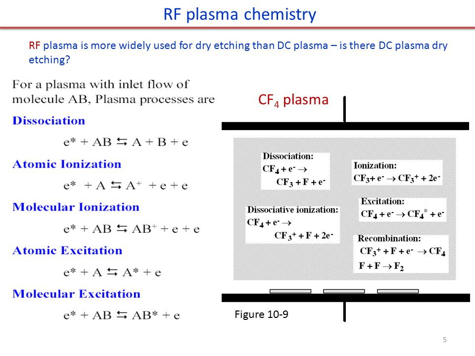 RF plasma chemistry RF plasma is more widely used for dry etching than DC plasma – is there DC plasma dry etching? CF 4 plasma Figure 10-9 5