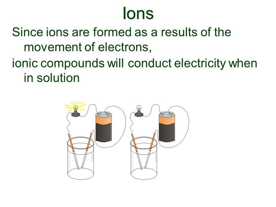 Write and name the following covalent compounds carbon tetrachloride diphosporus trioxide iodine heptafluoride CCl 4 P 2 O 3 IF 7