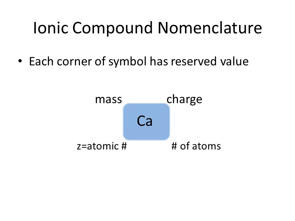 Ionic Compound Nomenclature Each corner of symbol has reserved value mass charge Ca z=atomic # # of atoms