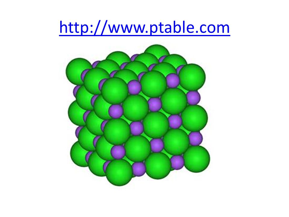 http://www.ptable.com