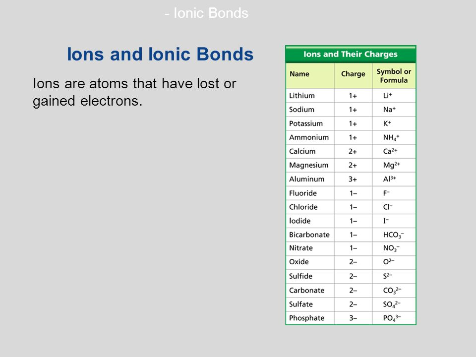 - Ionic Bonds Ions and Ionic Bonds Ions are atoms that have lost or gained electrons.
