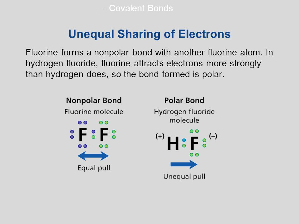 - Covalent Bonds Unequal Sharing of Electrons Fluorine forms a nonpolar bond with another fluorine atom.