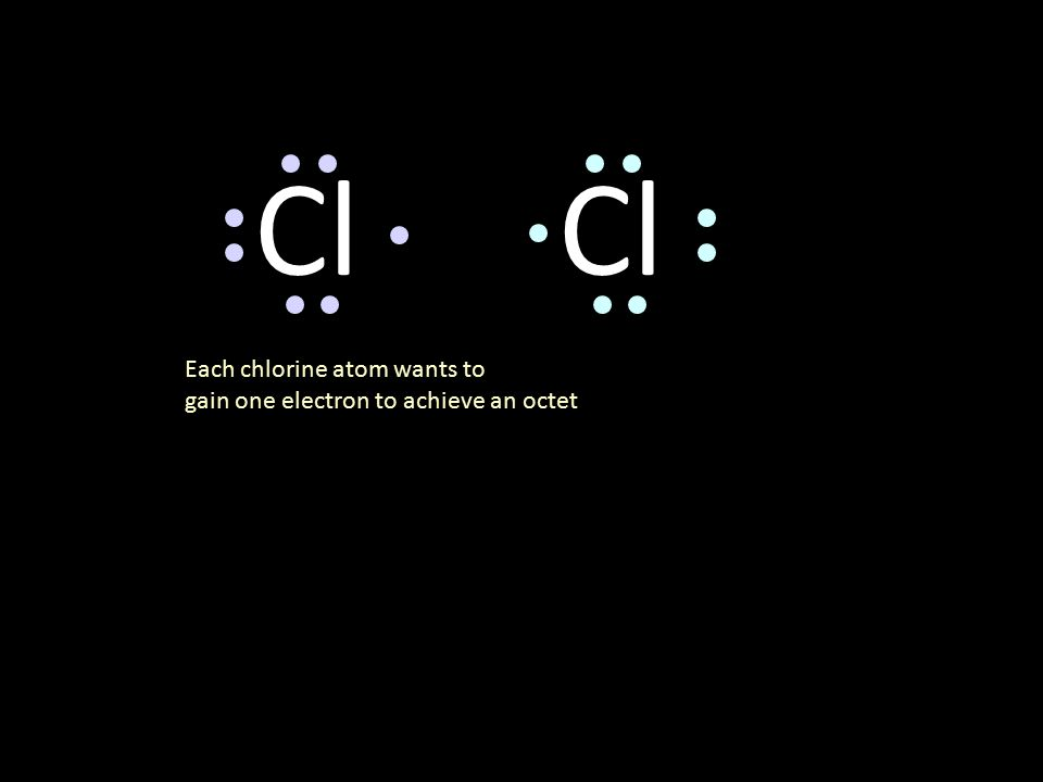 Cl How will two chlorine atoms react?