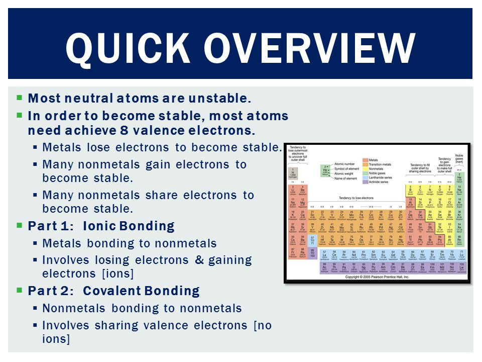  A sodium atom loses an electron to become stable.