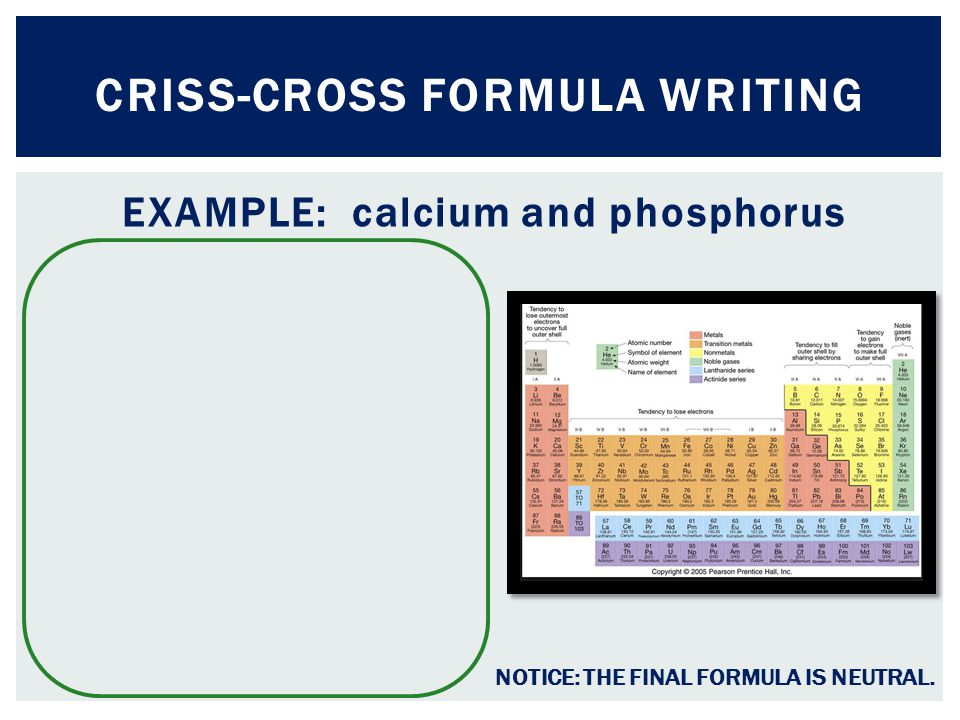 EXAMPLE: aluminum and sulfate ion CRISS-CROSS FORMULA WRITING NOTICE: THE FINAL FORMULA IS NEUTRAL.