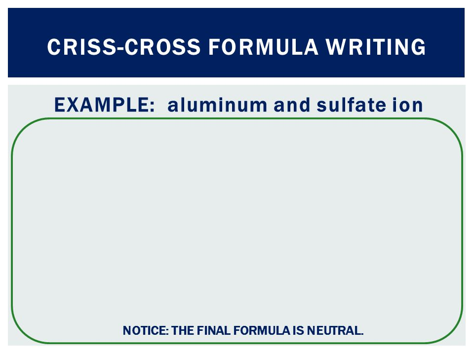 EXAMPLE: tin(II) and carbonate ion CRISS-CROSS FORMULA WRITING NOTICE: THE FINAL FORMULA IS NEUTRAL.