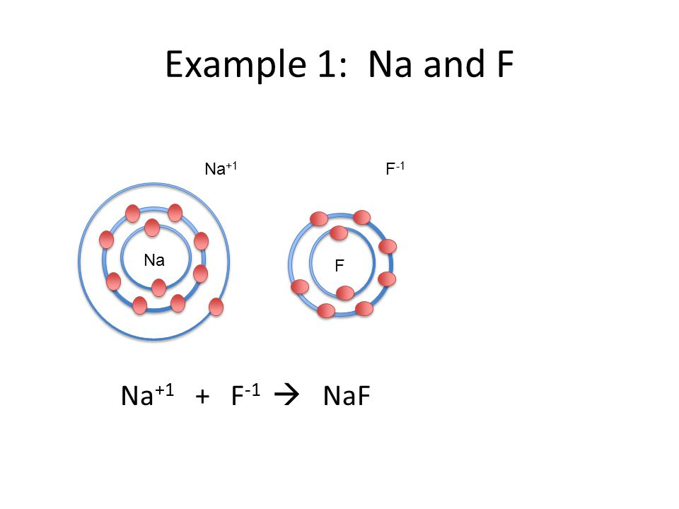 Example 1: Na and F Na +1 + F -1  NaF Na F Na +1 F -1