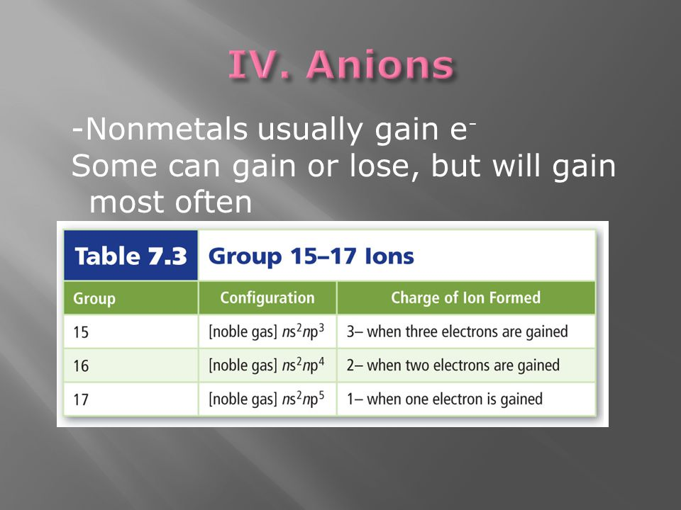 -Nonmetals usually gain e - Some can gain or lose, but will gain most often