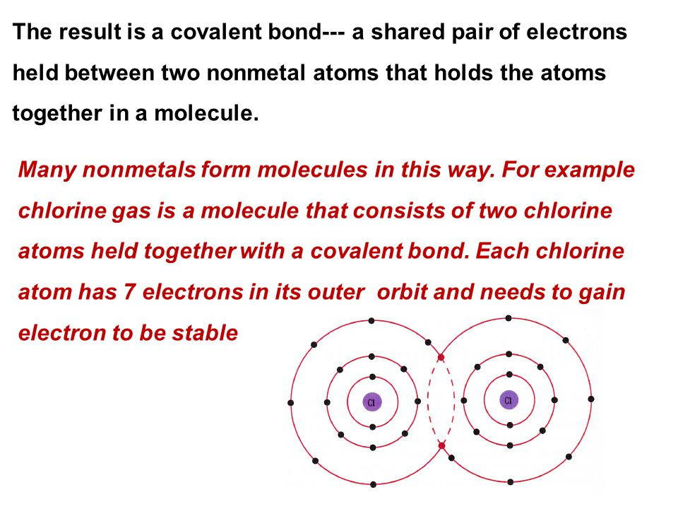 The result is a covalent bond--- a shared pair of electrons held between two nonmetal atoms that holds the atoms together in a molecule.