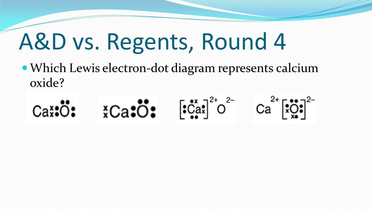 A&D vs. Regents, Round 4 Which Lewis electron-dot diagram represents calcium oxide?