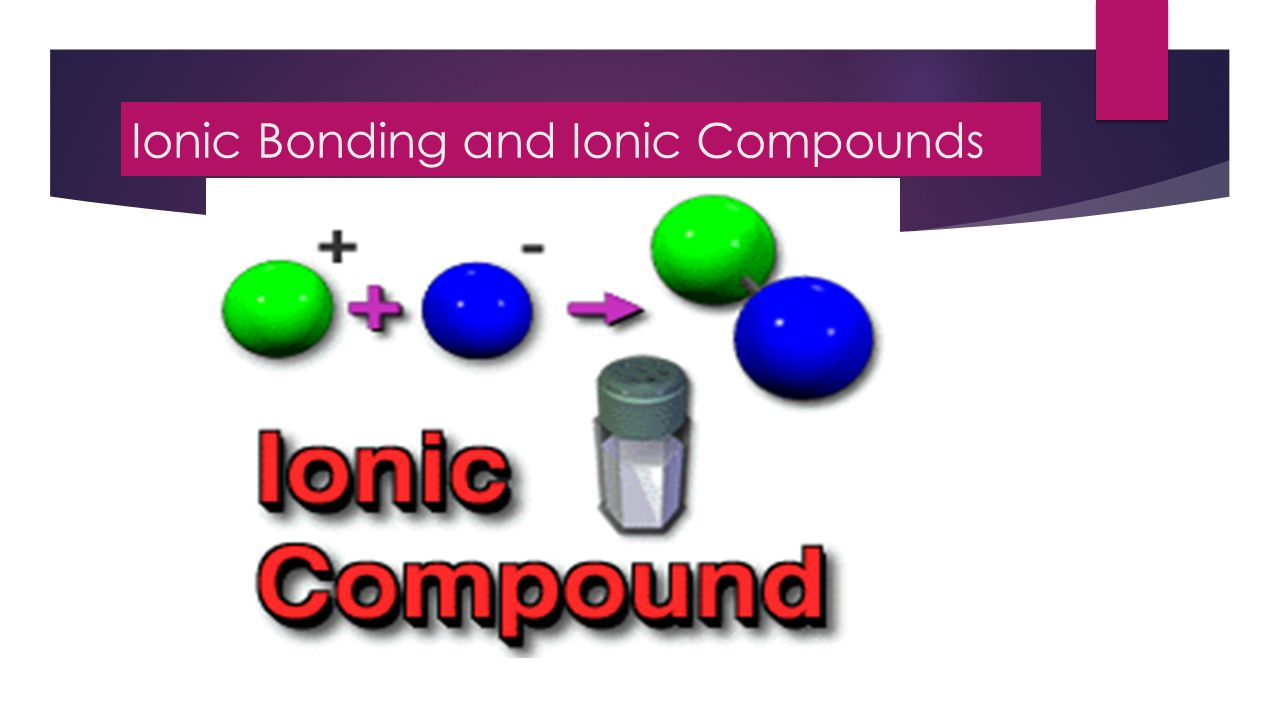 Atoms and Ions  Atoms are the building blocks of matter (solids, liquids and gases).