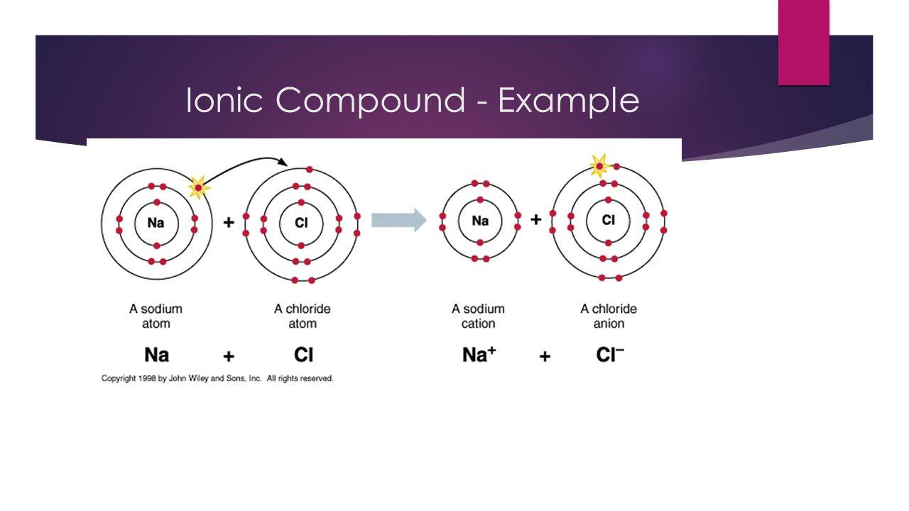 Example 1: Sodium ion  Sodium atom (11 e's) has the electron configuration (2,8,1).