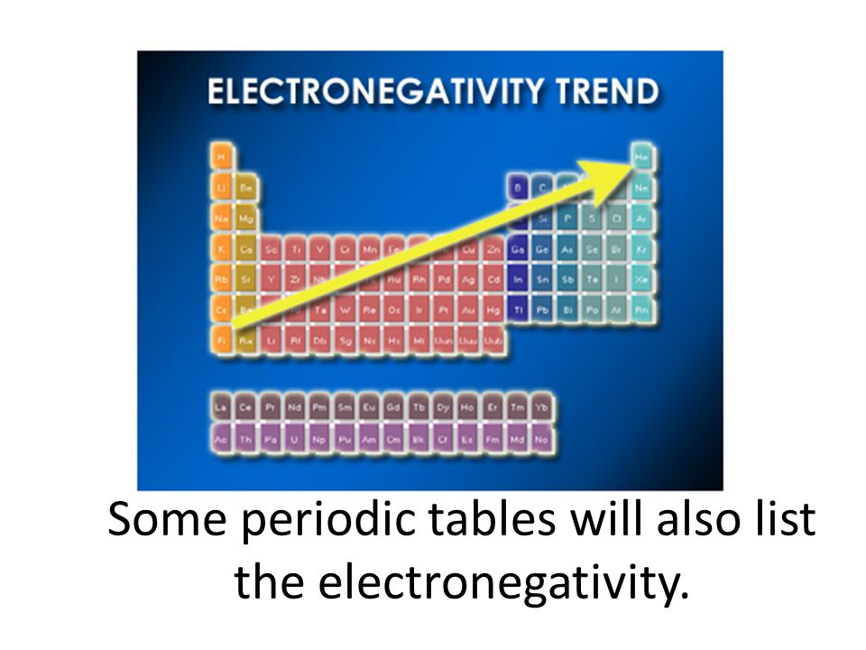 Some periodic tables will also list the electronegativity.