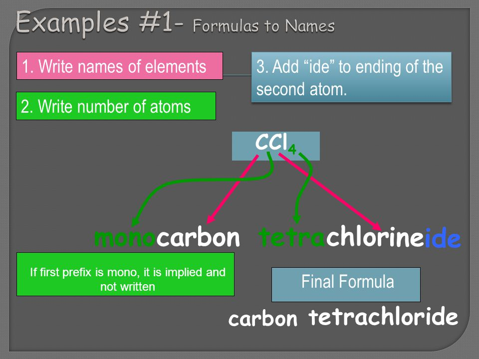 CCl 4 carbonmonotetra 2. Write number of atoms 1.