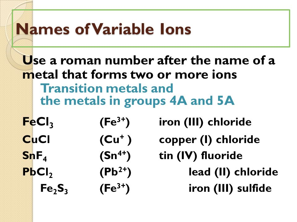 Names of Variable Ions Use a roman number after the name of a metal that forms two or more ions Transition metals and the metals in groups 4A and 5A FeCl 3 (Fe 3+ ) iron (III) chloride CuCl (Cu + ) copper (I) chloride SnF 4 (Sn 4+ ) tin (IV) fluoride PbCl 2 (Pb 2+ )lead (II) chloride Fe 2 S 3 (Fe 3+ )iron (III) sulfide