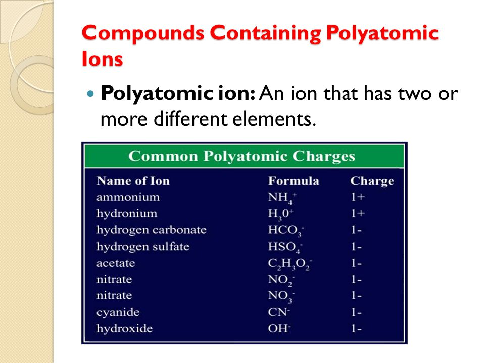 Compounds Containing Polyatomic Ions Polyatomic ion: An ion that has two or more different elements.