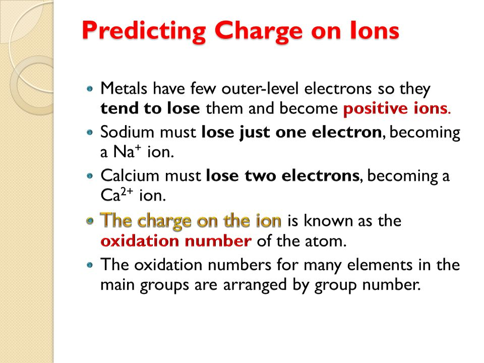Predicting Charge on Ions