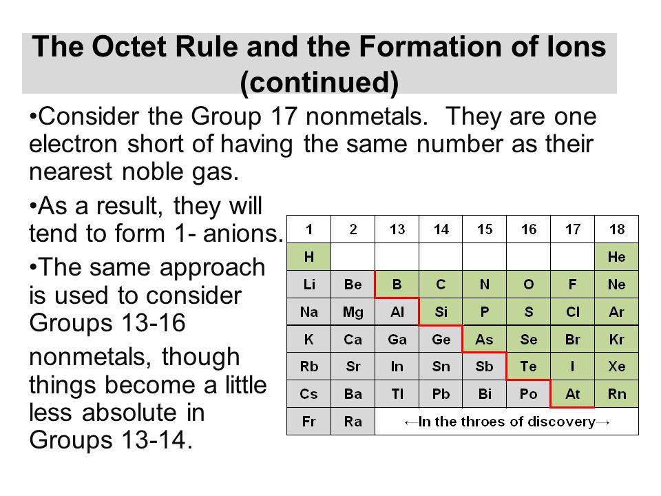 The Octet Rule and the Formation of Ions (continued) Consider the Group 17 nonmetals.