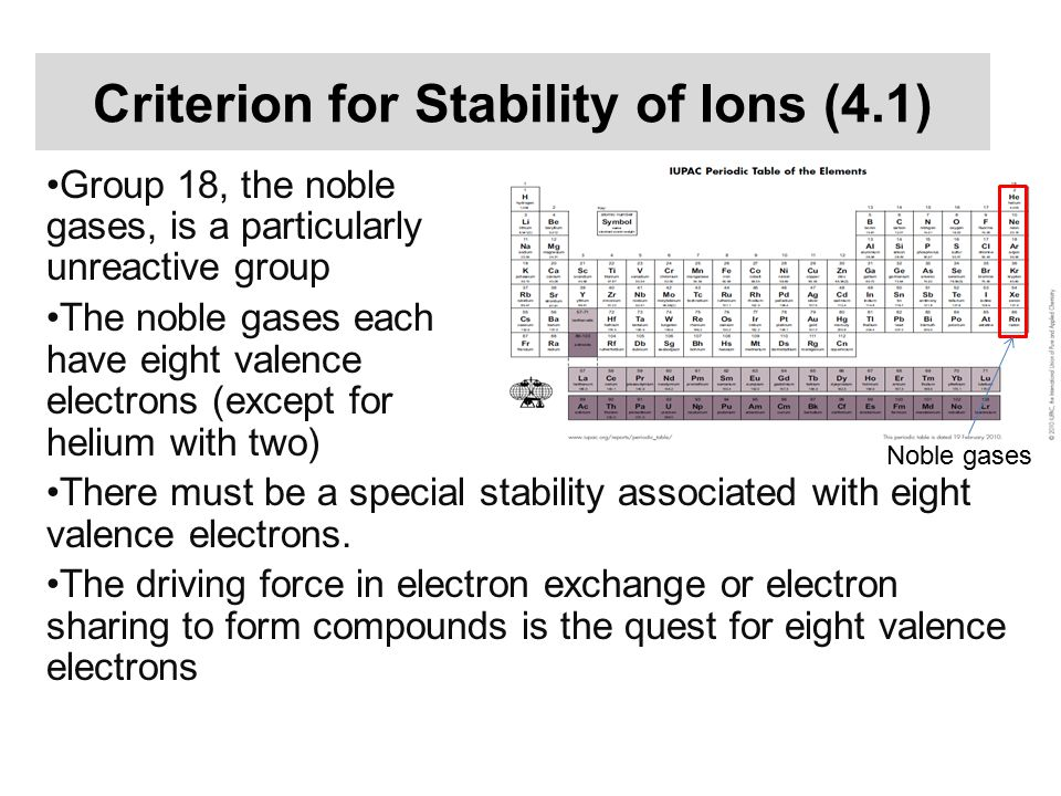 The Octet Rule (4.4) The observations on the previous slide may be summarized as the Octet Rule: Atoms tend to gain, lose, or share electrons until they are surrounded by eight valence electrons (As you might expect, there will be exceptions to this.