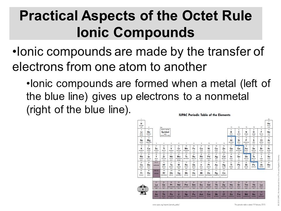 Writing Formulas for Ionic Compounds (4.4) The key to formula writing for ionic compounds is to recognize that all electrons must be accounted for.