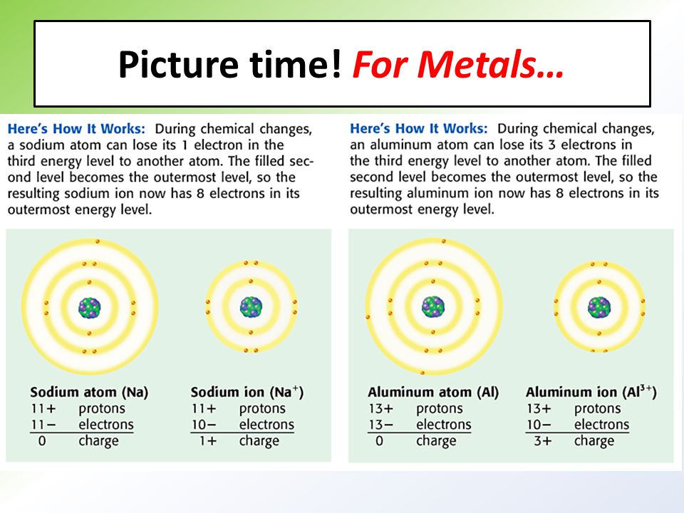 Picture time! For Metals…