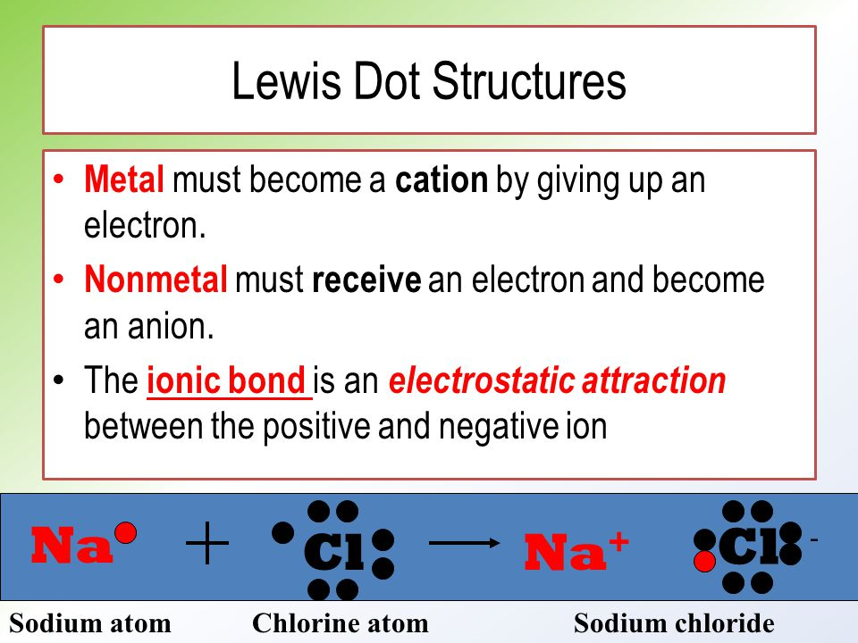 Lewis Dot Structures Metal must become a cation by giving up an electron.