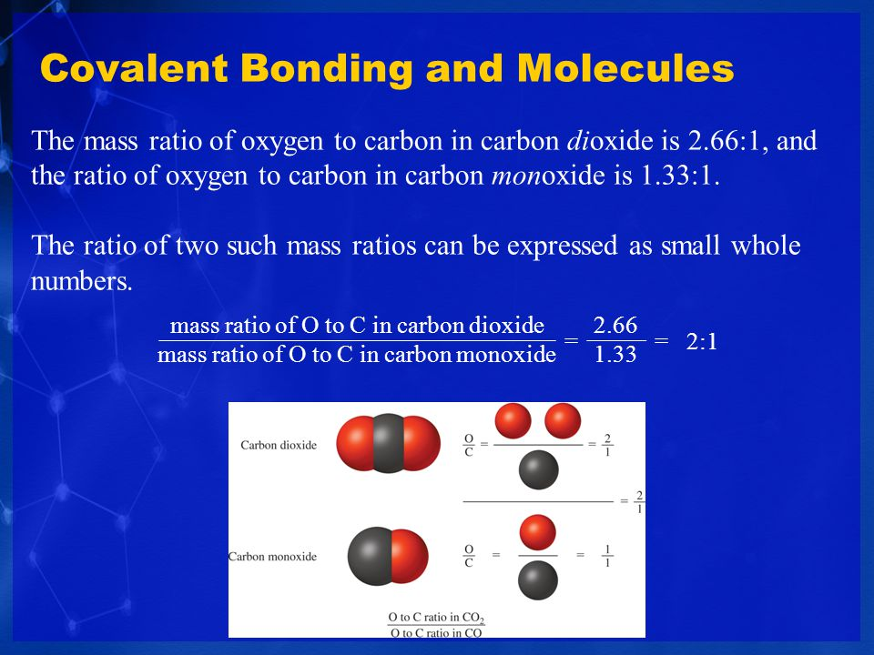 The mass ratio of oxygen to carbon in carbon dioxide is 2.66:1, and the ratio of oxygen to carbon in carbon monoxide is 1.33:1. The ratio of two such