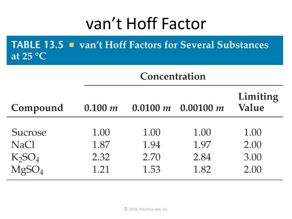 © 2009, Prentice-Hall, Inc. van't Hoff Factor