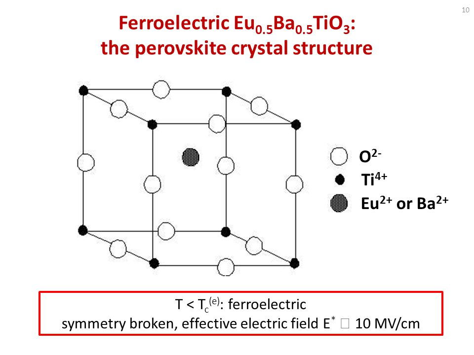 Ferroelectric Eu 0.5 Ba 0.5 TiO 3 : the perovskite crystal structure O 2- Ti 4+ Eu 2+ or Ba 2+ T < T c (e) : ferroelectric symmetry broken, effective electric field E *  10 MV/cm 10
