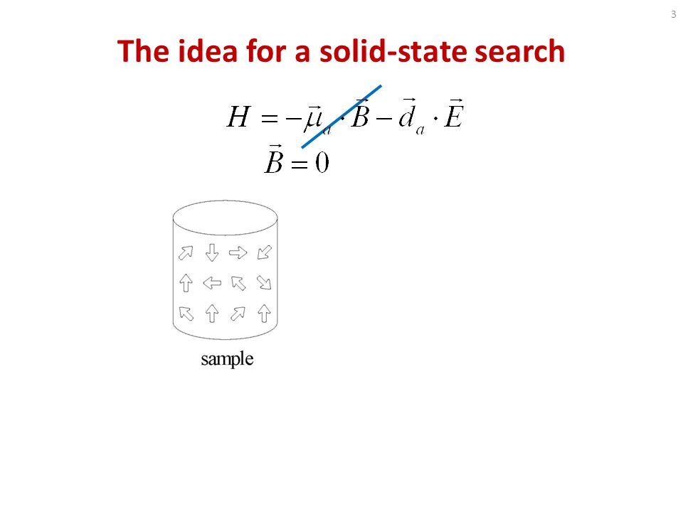The idea for a solid-state search 3