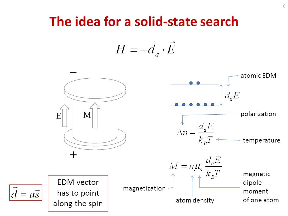 The idea for a solid-state search atomic EDM temperature polarization magnetic dipole moment of one atom atom density magnetization EDM vector has to point along the spin 6