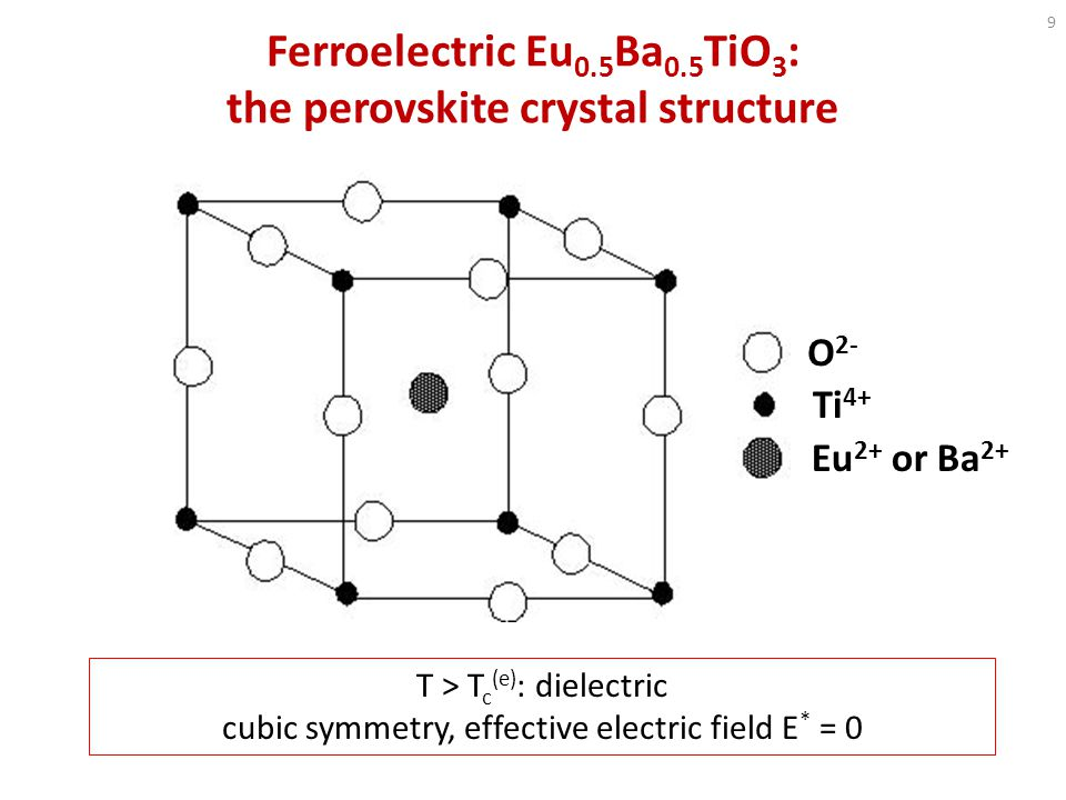 Ferroelectric Eu 0.5 Ba 0.5 TiO 3 : the perovskite crystal structure O 2- Ti 4+ Eu 2+ or Ba 2+ T > T c (e) : dielectric cubic symmetry, effective electric field E * = 0 9