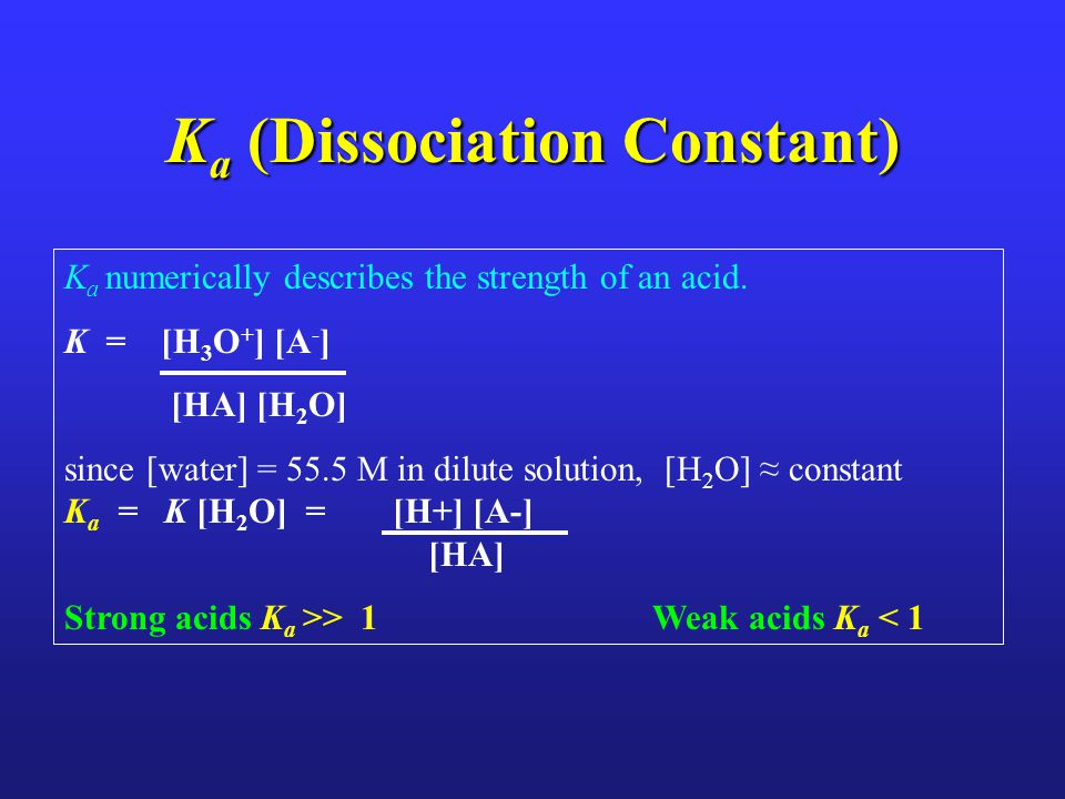 K a (Dissociation Constant) K a numerically describes the strength of an acid.