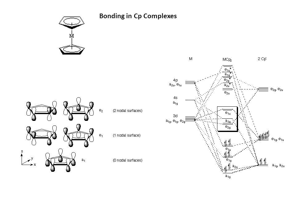Bonding in Cp Complexes
