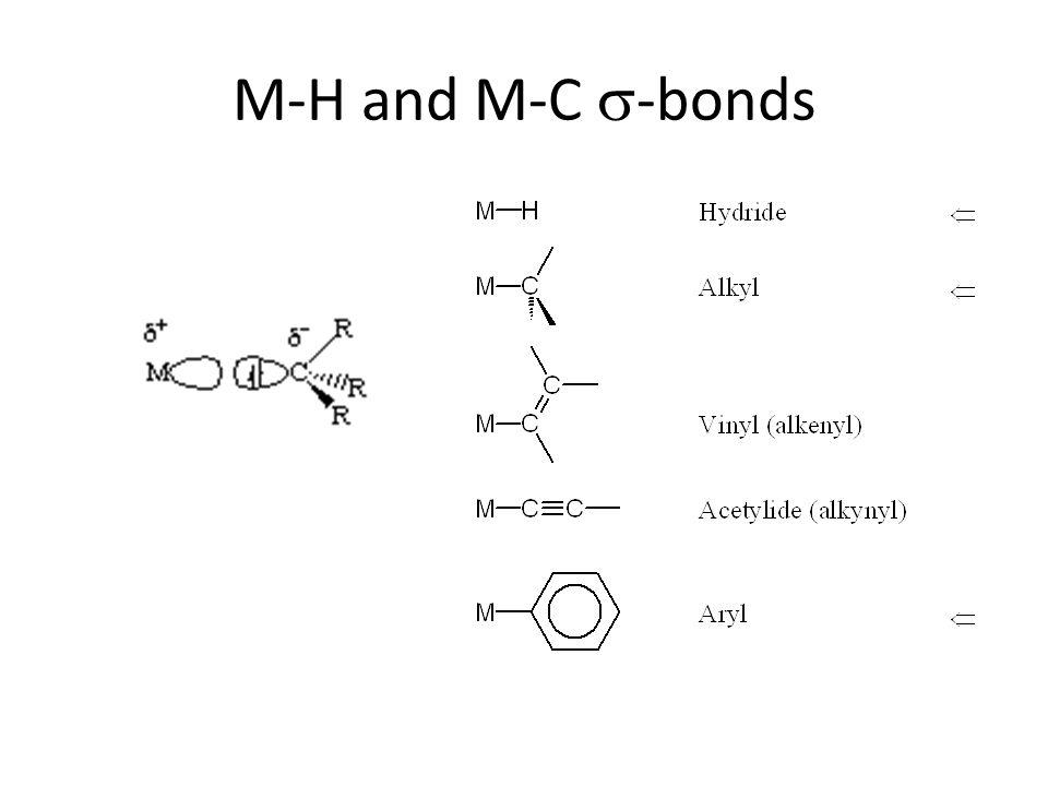 M-H and M-C  -bonds