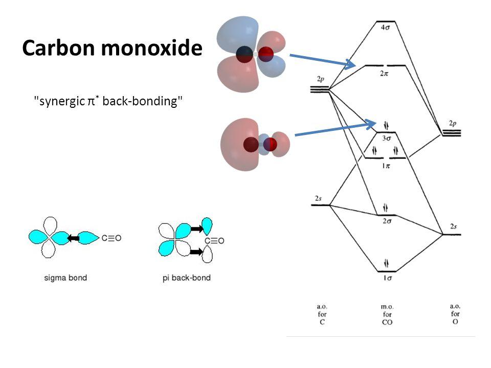 synergic π * back-bonding Carbon monoxide