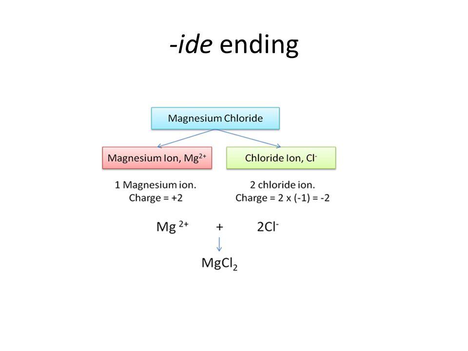 -ide ending